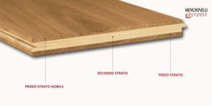 parquet in legno prefinito